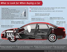 8 Questions to Ask a Dealer Before Buying a Car. The link doesn't work but the info graphic is useful anyway.