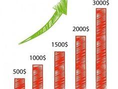 Увеличение Прибыли в Бизнесе   Ценовой эффект который увеличивает прибыль. Два чайника, которые стоят на витрине рядом, но имеют большую разницу в цене (к примеру, один стоит 1000 рублей, а второй 5 000), подталкивают человека к покупке дешевой модели. В отдельных случаях, покупатель, при выборе, может выбрать более качественный чайник. Такая хитрость применяется к любому товару и приносит прибыль только самим фактом своего применения. Контраст цен на аналогичные товары вызывает у человека…