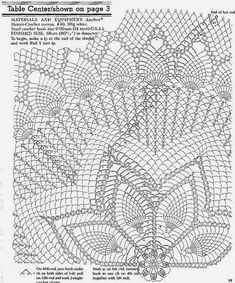 Serwety-wzory i inne - Danuta Zawadzka - Picasa Web AlbumsCrochet Doily added 80 new photos to the album: Lace Crochet.Kira scheme crochet: Album Chart with pineappleReading crochet pattern, written or chart, which one will you use? Pretty crochet chart f Free Crochet Doily Patterns, Crochet Doily Diagram, Crochet Circles, Crochet Motifs, Crochet Chart, Filet Crochet, Thread Crochet, Crochet Designs, Stitch Patterns