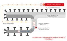 Operación de vuelos al interior de Colombia   Avianca