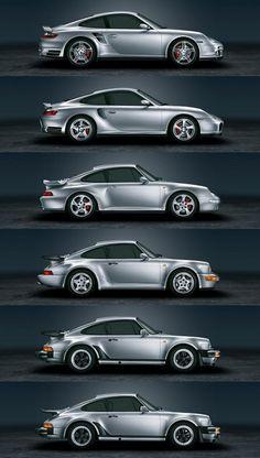 Porsche 911 by Decade Infographic
