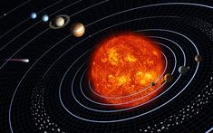 Graha is not the same as a Planet. The Science behind the list of Nava Graha classification of ancient India. The reason why Graha is not the same as a Planet. The logic behind Rahu and Ketu.