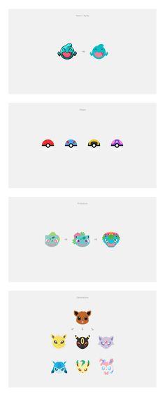 Avec l'arrivée de Pokémon sur nos smartphones, l'idée nous est venue de proposer un nouveau clavier d'émoticônes afin de permettre à la communauté Pokémon d'échanger et partager à travers des illustrations regroupants l'ensemble des générations de Pokémon…