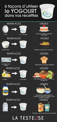 Voici LE tableau à garder dans votre cuisine. J'utilise le yogourt pour remplacer des ingrédients manquants dans une recette ou simplement pour créer une version santé de mon plat. #jefaismonyogourt #yogotherm #santé #yogourt #astuces #trucs #tableau