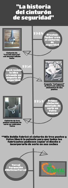 Historia del cinturón de seguridad. #Cinturon #Seguridad #EducacionVial #Proteccion #Obligatorio #NoticiasTorcal #Infografia