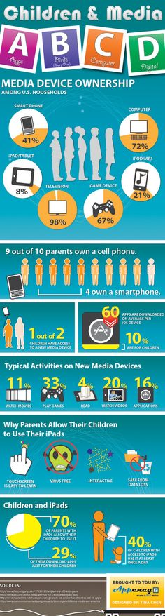 Children and Media #infographics