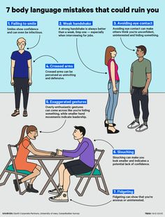 7 body language mistakes that could ruin you:_(TI_Graphics_BodyLanguage) Effective Communication, Communication Skills, Self Development, Personal Development, Confident Body Language, Reading Body Language, How To Read People, Facial, One Step