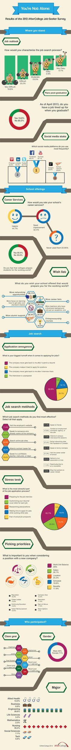 Should you apply if you donu0027t meet the job qualifications? Job - job qualifications