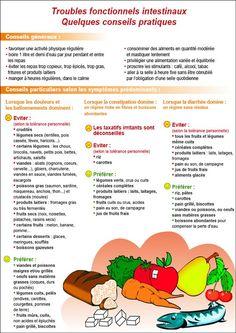 L'alimentation - Laxophobie et Colopathie fonctionnelle
