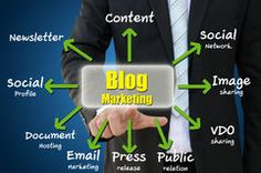Blog marketing Concept Royalty Free Stock Photography
