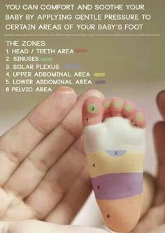 Infant reflexology points. My favorite soothing trick is to wear baby barefoot in a soft carrier and massage her feet. Love knowing which areas help which problems.