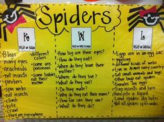 AN2.1 a- This is a good example of a chart you could do with your students. Have the students tell you what they think they know about an animal (in this case spiders), what they want to know, and how they know that information. (A slight adaptation from this KWL chart). A good way to get students engaged in the topic they are about to study by posing questions and recording their responses.