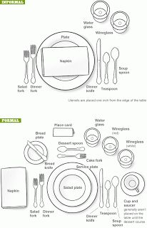 Formal and Informal Table Settings.