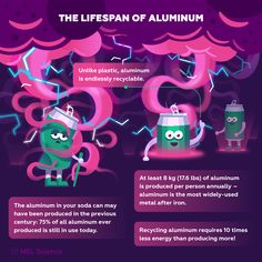 Ever thought about just how cool aluminum is?😃 Subscriptions For Kids, Chemistry Set, Science Facts, Thoughts, Instagram, Tips, Ideas, Counseling