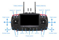 Skylark Remote Control Digital Radio Transmitter FPV System Total Solution :FPV Equipment,FPV Kit - FPV Model: RC Plane, Multicopter, Quadcopter, FPV Goggles, FPV System and all things FPV.