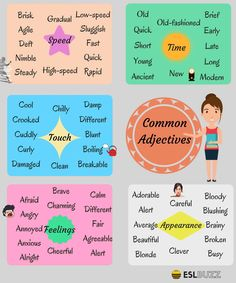 List of Adjectives – Common Adjectives in English – Fluent Land - Appearanceworksheet Common Adjectives, List Of Adjectives, English Adjectives, English Grammar Worksheets, English Vocabulary Words, English Words, English Lessons, Adjectives Activities, Grammar Chart