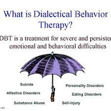 Looking for DBT Therapists? Our Experts do Dialectical Behavioral Therapy aims to accept and validate the client's feelings at any given time, while, nonetheless, informing the client that some feelings and behaviors are maladaptive. Mental Health Counseling, Counseling Psychology, Psychology Resources, Forensic Psychology, Psychology Facts, Therapy Tools, Therapy Ideas, Art Therapy, Play Therapy