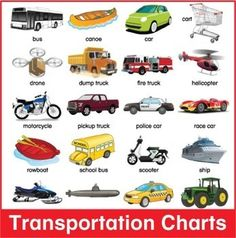 Transportation Charts by Donald's English Classroom English Language Learners, English Vocabulary, English Grammar, Transportation Chart, Flashcards For Kids, Name Labels, English Classroom, Idioms, Charts