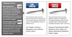 Kreg Jig® Screws - Choosing the Right Screw - Fine Thread vs. Coarse Thread