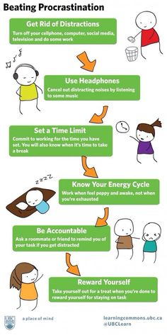 Here's a great infographic on beating procrastination. Procrastination is the physical manifestation of fear. Study Skills, Study Tips, Study Hacks, Life Skills, College Hacks, College Life, School Hacks, School Tips, How To Stop Procrastinating