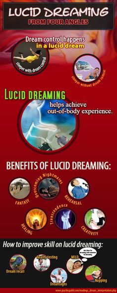 Lucid dreaming, defined as wakefulness during deep sleep, remains an intriguing subject among psychology experts. However, years of continuous study have paved a way for this subject to shed its quasi skin and be considered a study in psychology. Today, the ability to dream lucidly has become a mode for achieving a better reality among individuals, sometimes even being used for healing. Those interested in how the mind works will find some inspiration in the following angles of…