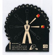 navy information wheel