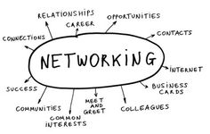 Source Talent From Your Employee Network Groups www.brothersfund.org