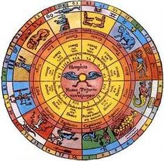 Birth Zodiac Signs - What are some other things that might be interesting for her to look back on and know about the day of her birth or signifigant things that are happening in our present time. - http://www.predictionsbasedondateofbirth.com/birth-zodiac-signs/#