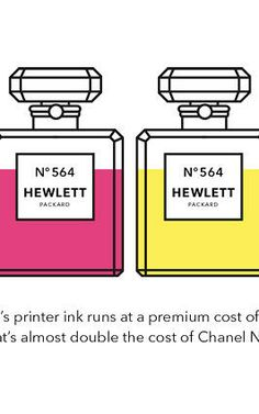 What if printer ink mimicked Chanel No. 5 bottles?