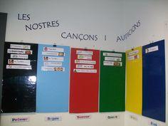 Plafons on posam els títols de les cançons que aprenem