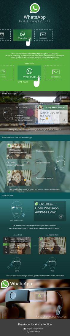 WhatsApp Google Glass on Behance