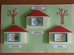 Αρχίζουμε σιγά-σιγά τις προετοιμασίες για το στολισμό της τάξης. Φτιάξαμε ανθρωπάκια για τις γωνιές της τάξης. Έτσι κάθε παιδί θα γνωρίζει... Kindergarten Games, Seasons, Christmas Ornaments, Holiday Decor, Frame, Blog, Home Decor, Crafts, Activities