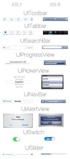 iClarified - Apple News - iOS 6 vs. iOS 7 User Interface Element Comparison [Image]