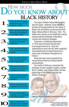 It's just a picture of Unforgettable Black History Month Quiz Printable