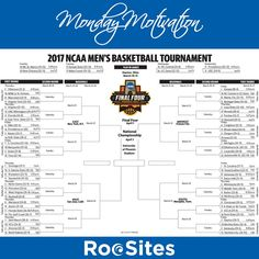 #MondayMotivation - Easy this week. We look to the 2017 NCAA Men's Basketball Tournament for motivation. So many great stories of grit and determination. While there are too many examples to mention them all you have to love Northwestern making the tournament for the first time ever and of course the #URI Rams entering March Madness for the first time since 1999! And while they were no surprise we bleed KY Blue & always celebrate #BBN and the #KYWildcats who won their 30th SEC tournament…