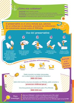 ESI - preservativo y medios anticonceptivos Map, Reading, Ideas, Medicine, Frases, Biology Teacher, Healthy Eating For Children, Hiv Aids, Cognitive Behavioral Therapy