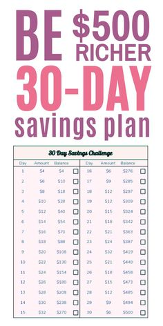 In this post I show you How to Be $500 Richer Next Month With 30 Day Savings Plan so you can master ways to save money. Need to get started on saving challenge, monthly or bi weekly? Head over to the blog to read this post. Don't forget to bookmark it and save it to your personal finance board, so you can easily refer to it later. Money Saving Plan | Bi weekly saving challenge | Budgeting tips | Money saving tips Savings Challenge, Money Saving Challenge, Money Saving Tips, Saving Ideas, Weekly Savings Plan, Financial Tips, Financial Planning, Budgeting Money, Ways To Save Money