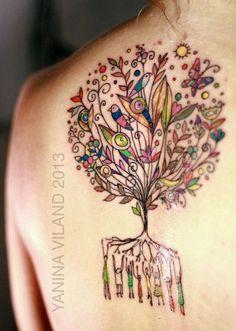 Incríveis traços e diferentes estilos nas tatuagens de Yanina Viland