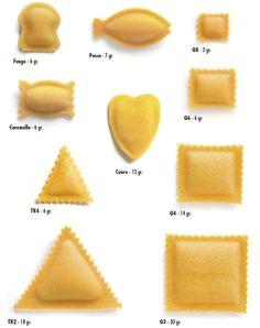 Ravioli various shapes, stuffed pasta