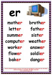 Phonics poster to show er words. Phonics Chart, Phonics Rules, Phonics Worksheets, Phonics Activities, Phonics Reading, Teaching Phonics, Teaching Reading, Teaching Kids, Learning
