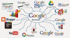 Diez herramientas útiles de Google que probablemente no conocías | Noergia, optimiza tu empresa