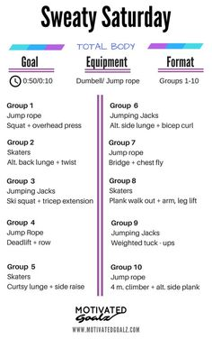Total Body Workout from Motivated Goalz — Girls Got Goalz - Body Workouts For Cutting Body Fat - The Best Exercises for a Full-Body Workout Tabata Workouts, Hiit, At Home Workouts, Group Workouts, Circuit Training Workouts, Squats, Lunges, Saturday Workout, Weekend Workout