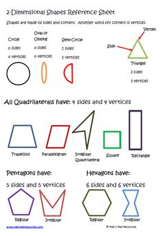 Worksheet Shapes Mathematical Names students sort shapes into triangles quadrilaterals or other 2 dimensional lesson for interactive math notebooks