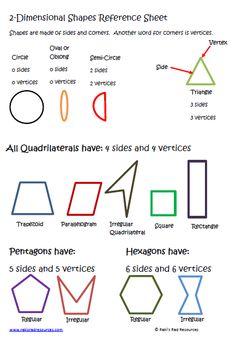 Printables Geometric Shapes And Names shapes for kids printable geometric children association herisson bleu school pinterest shape and kid