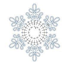 Blog o heklanju, ručno rađenom nakitu  od žice i fimo mase...blog za kreativne