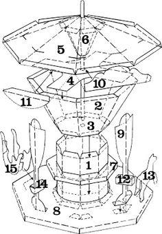 Nuestras MiniaturaS - ImprimibleS: Carrusel