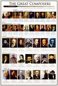 """""""Composer Videos"""" Debbie Johnston's Pinterest Board with hundreds of videos by and about composers"""