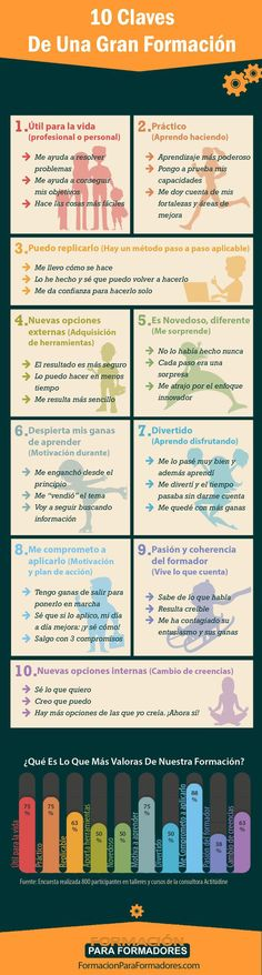 #EducaciónFormaciónInfografía