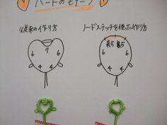 タティングレース ハートのモチーフ編み図