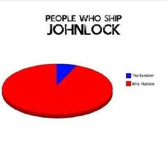 The most truth out of this photo. Hehe. Image de sherlock bbc